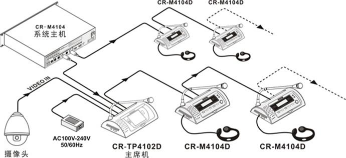 手拉手电缆串接模式,便于安装与维护